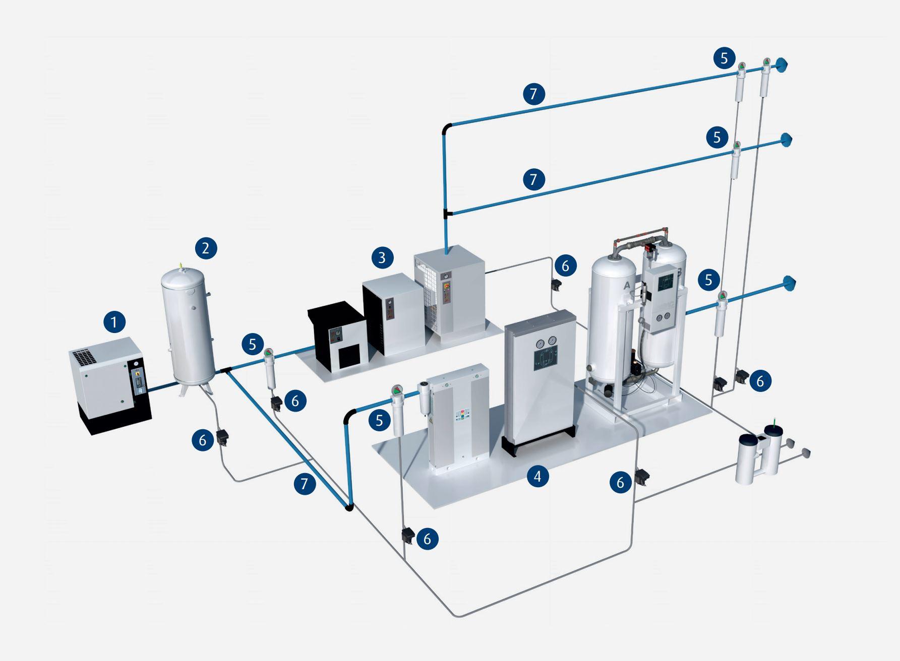 Installation compresseur